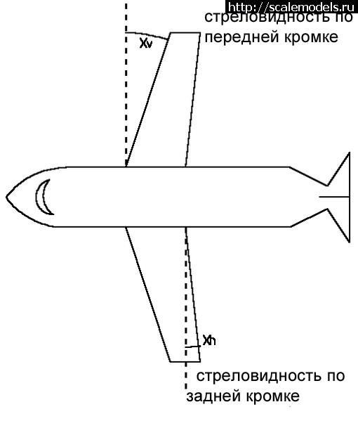Крыло: угол стреловидности по передней кромке 25*, профиль eppler1230, поперечное v 2*, геометрическая крутка крыла