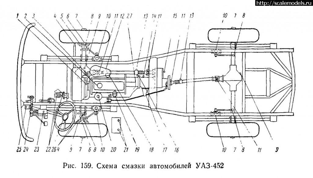 Схема уаз 452
