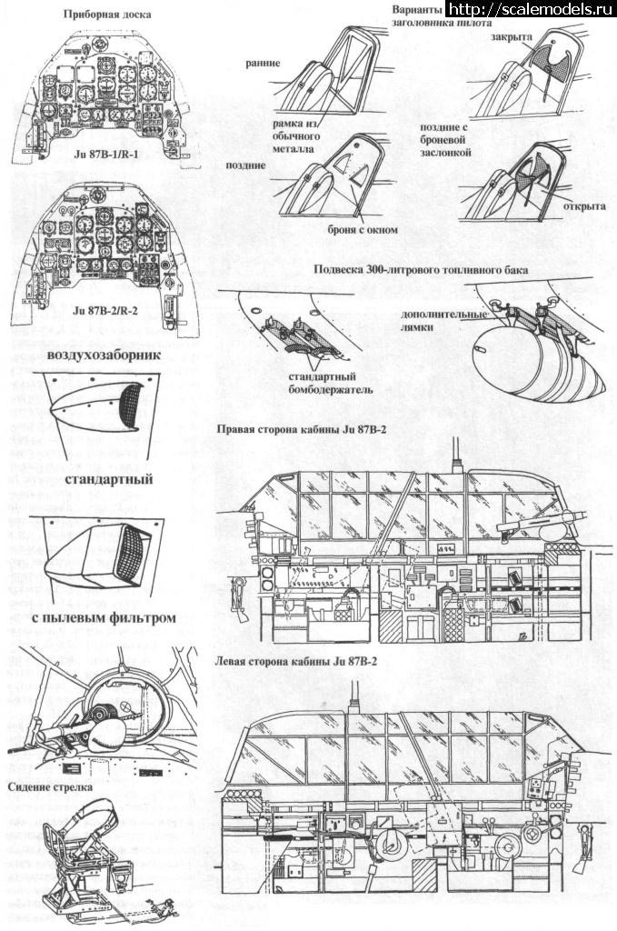 """#785668/ 1/72 """"Звезда"""" Ju-87 Штука из В-2 в В-1 - ГОТОВО! Закрыть окно"""
