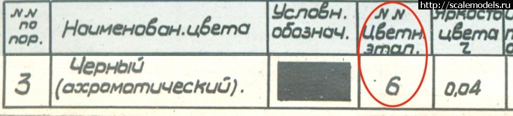 #999738/ Цвета советской Авиации! Закрыть окно